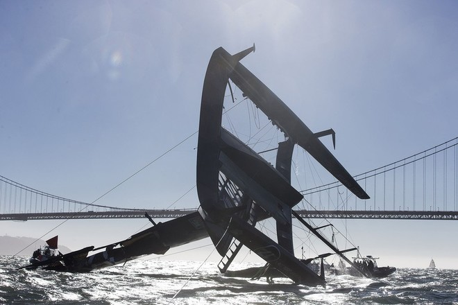 oracle capsize
